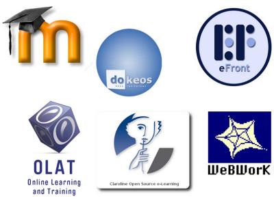 Logos de varios ejemplos de LMS