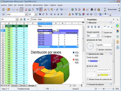 Interfaz Calc de OpenOffice