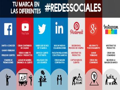 Tu marca en las diferentes #redessociales