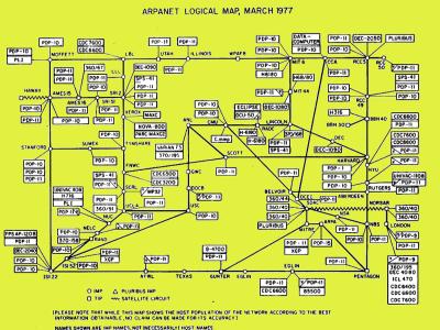 Mapa lógico de la red de ordenadores ARPANET hacia 1977   Fuente: The Computer History Museum   Mountain View - California - Estados Unidos